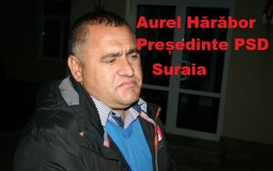 Aurel Harabor